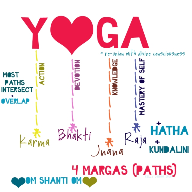 You Can Go Your Own Way The Paths Of Yoga Kelly Sunrose