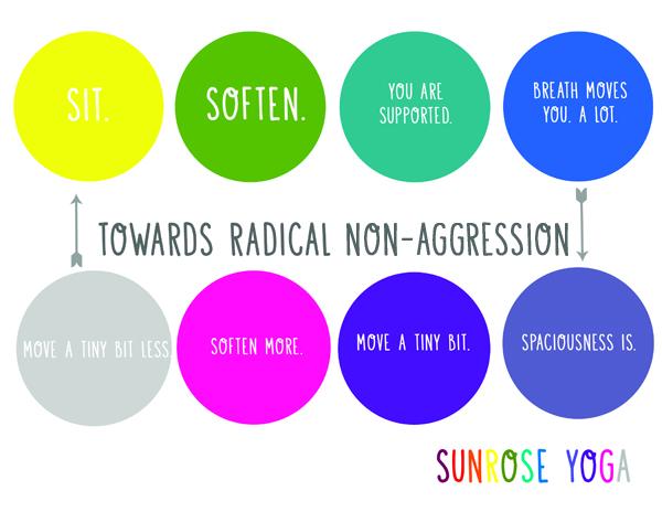 radical non-aggression